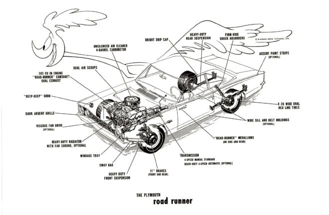 wiring diagram 1971 road runner